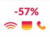 Abonnement Sunrise Internet haut débit, durée illimitée – jusqu'à 1 Gbit/s chez yallo pour 45 CHF/mois